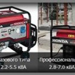 Генераторы сварочные Honda